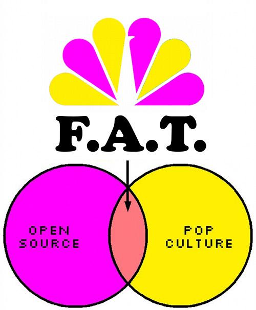 fat NBC